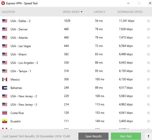 ExpressVPN Speed Test List Of Servers 3