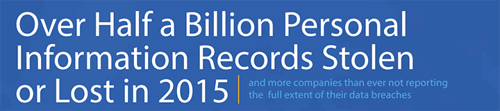 Over half a billion personal records stolen in 2015