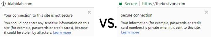 No SSL Certificate versus SSL Certificate