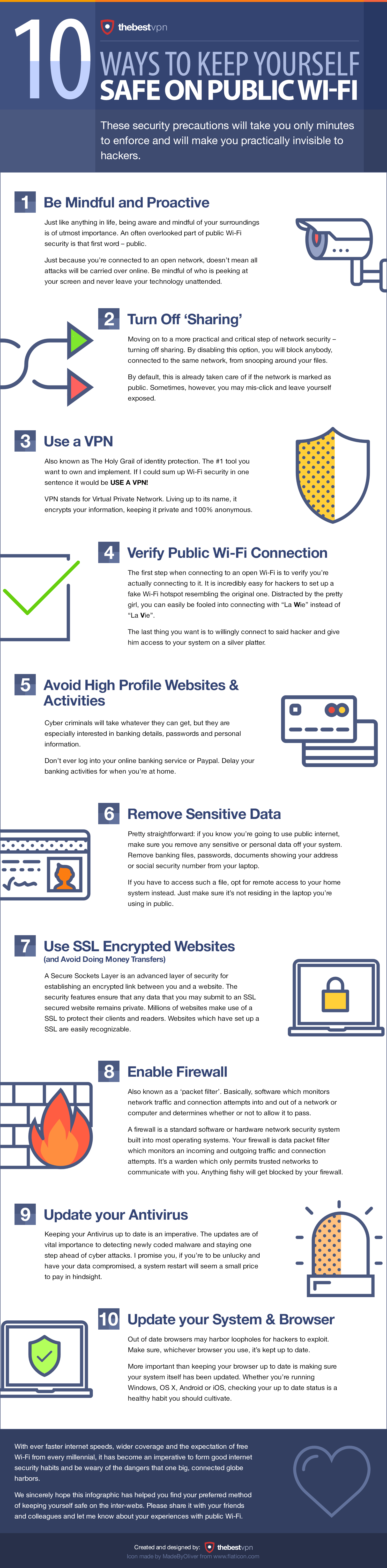 Safe Public WiFi Browsing Infographic