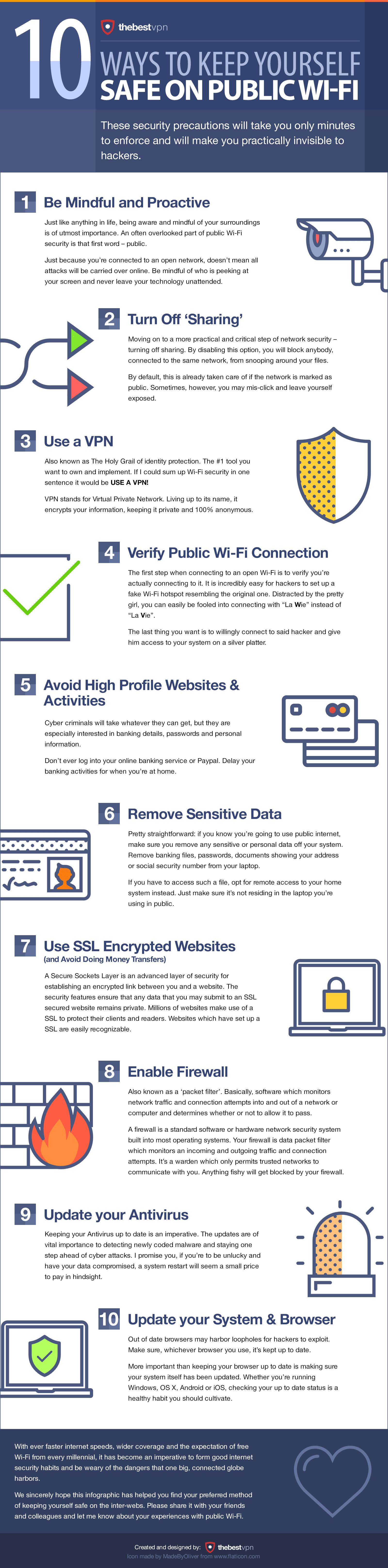 Infographique proposé par TheBestVPN