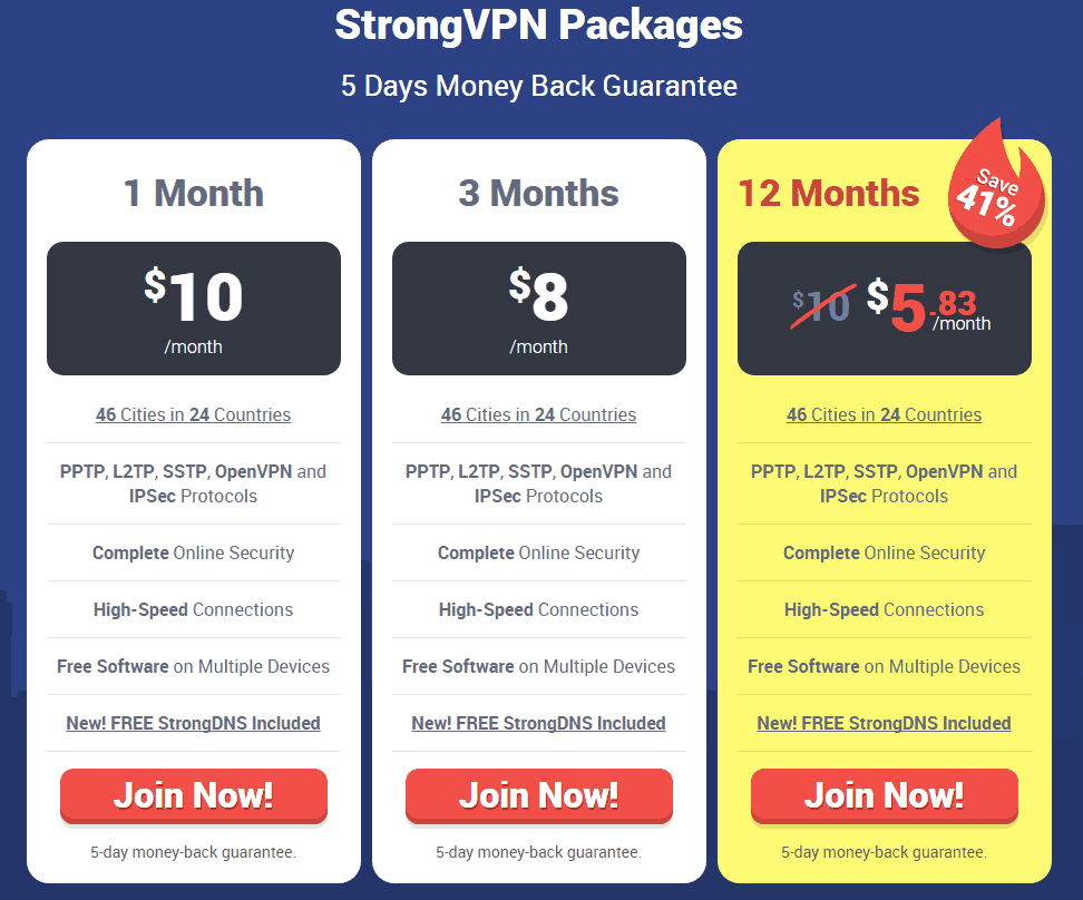 StrongVPN packages differ by length and price.