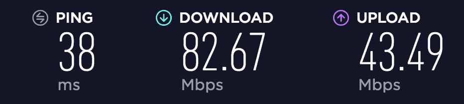 IPVanish VPN-Geschwindigkeit