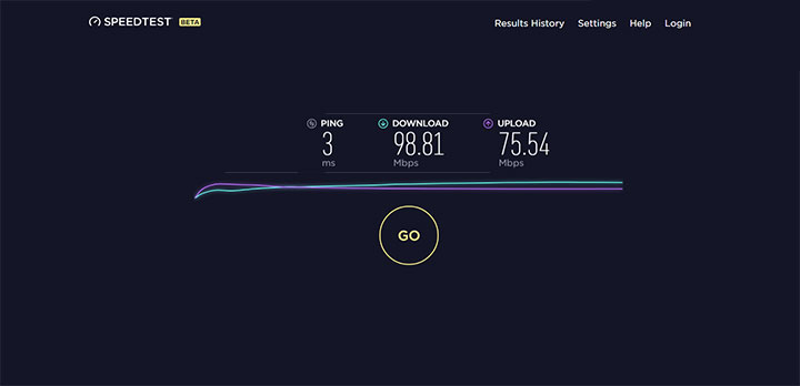 TheBestVPN Raw Speed Testing