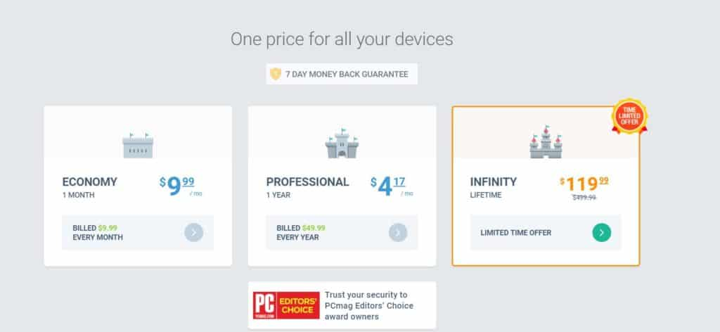 VPN Unlimited pricing options