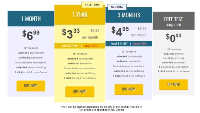 Trust.Zone pricing and plans