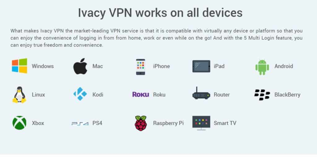 Ivacy VPN compatibility