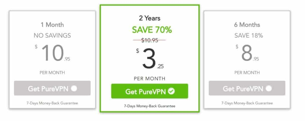 PureVPN current pricing