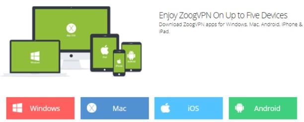 ZoogVPN device compatibility (5)