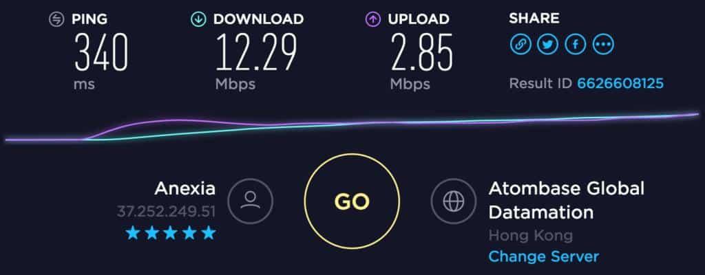 TigerVPN Speed Results Hong Kong Server