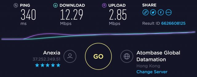 TigerVPN Speed Results Hong Kong Server