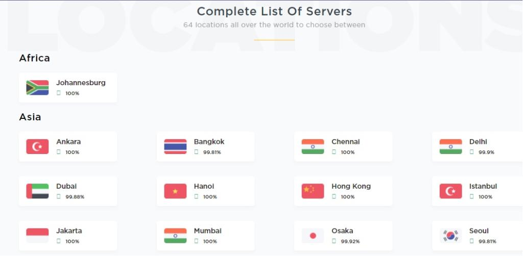 TigerVPN complete list of servers