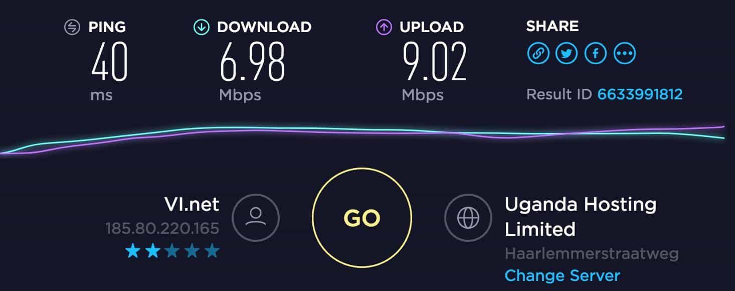 Avira Speed Test Netherlands Server