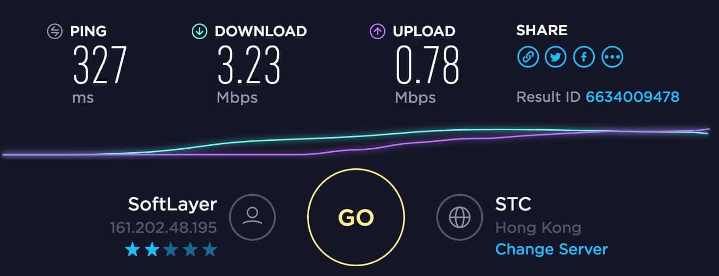 Avira Speed Test Hong Kong Server