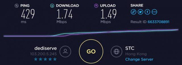 VPNSecure speed in hongkong
