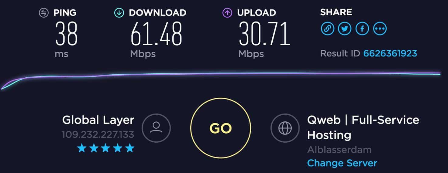 AirVPN download speeds Netherlands server