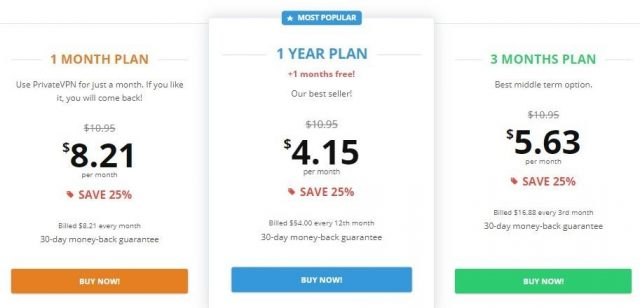 PrivateVPN pricing plans