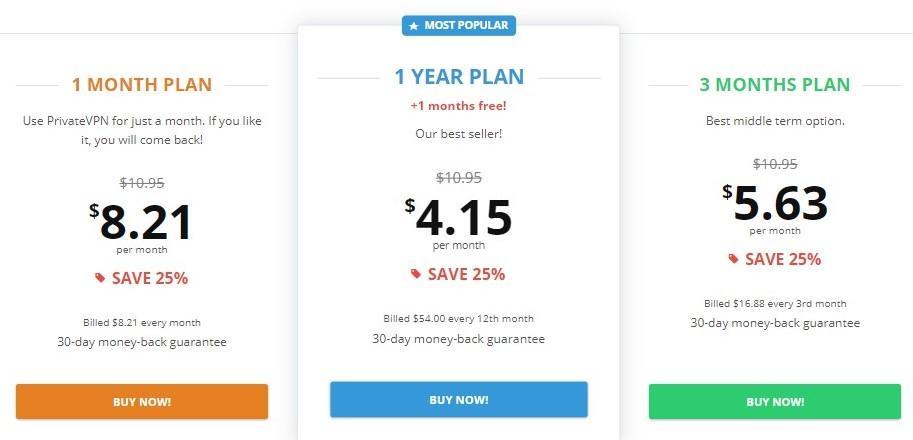 PrivateVPN pricing plans