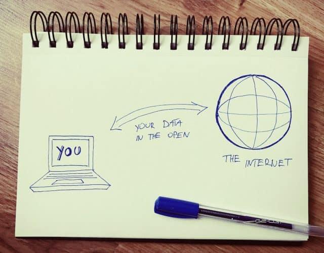 لماذا الشبكة الافتراضية الخاصة VPN افضل واكثر أمان للخصوصية وأمان أتصالك عبر الإنترنت ؟