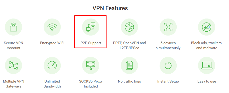 Private Internet Access torrenting support