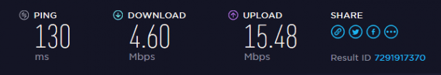 Goose VPN US speed test