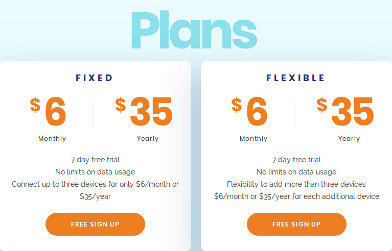 Private Tunnel VPN plans