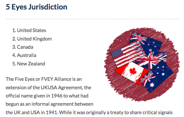 five eyes jurisdiction