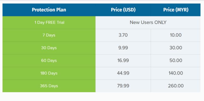 BolehVPN Pricing, Plans & Features