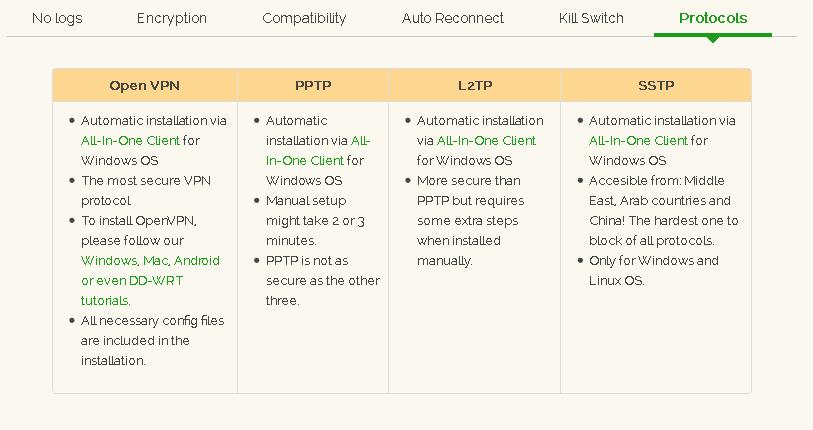 openvpn protocols explained