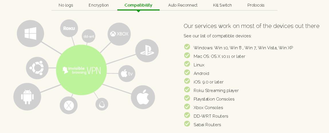 ibvpn compability chart