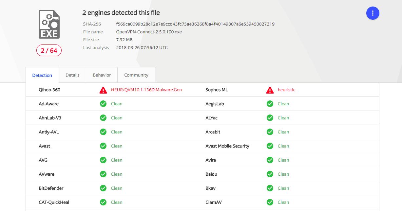 Celo VPN Virus infected