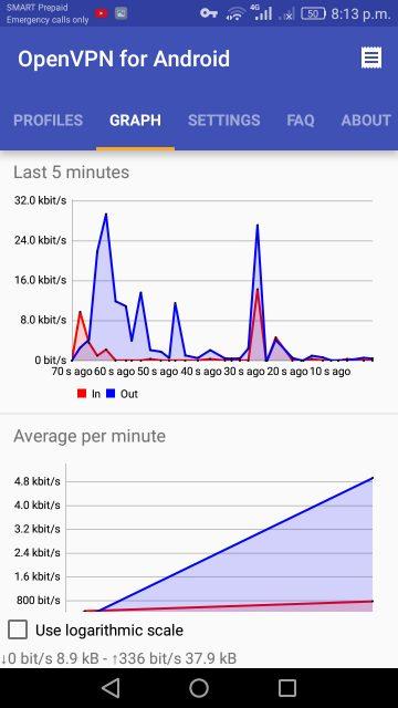 SlickVPN app graph tab