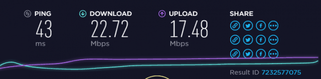 Slick VPN Netherlands speed test