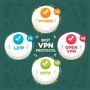 Best VPN Protocols