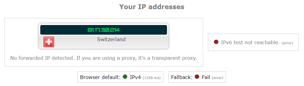No IP leaks found on Hide All IP