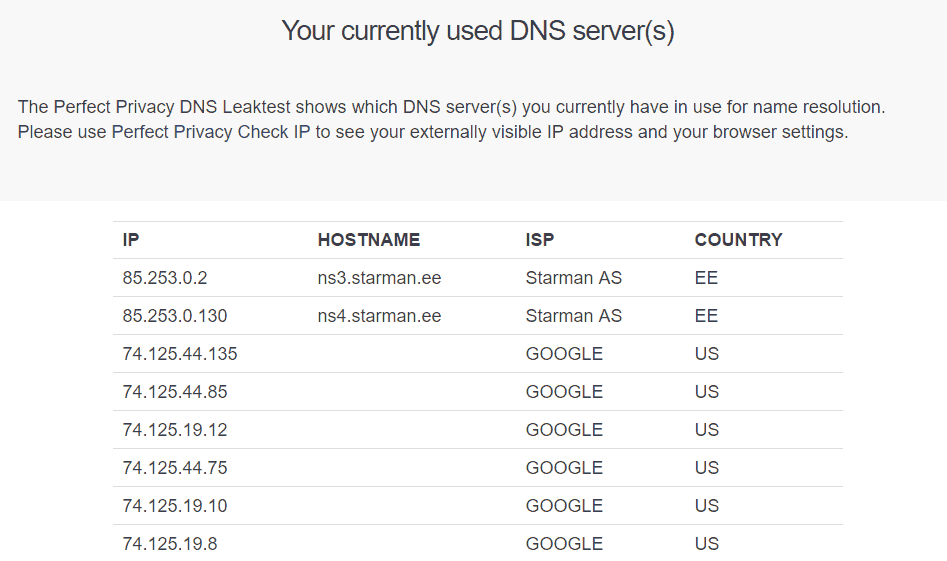 Hola VPN leaking DNS address