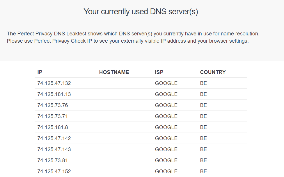 No DNS leak for Trust.Zone