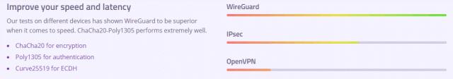 WireGuard vs IPsec vs OpenVPN