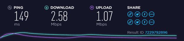 Slow US server speed