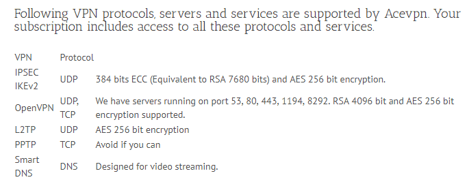 Acevpn protocols