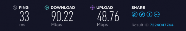 VPN.ac speed test results in EU