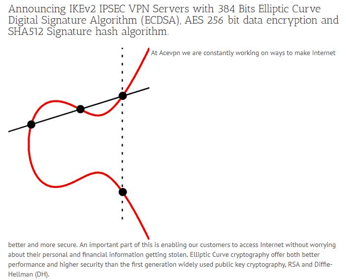 AceVPN elliptic curve