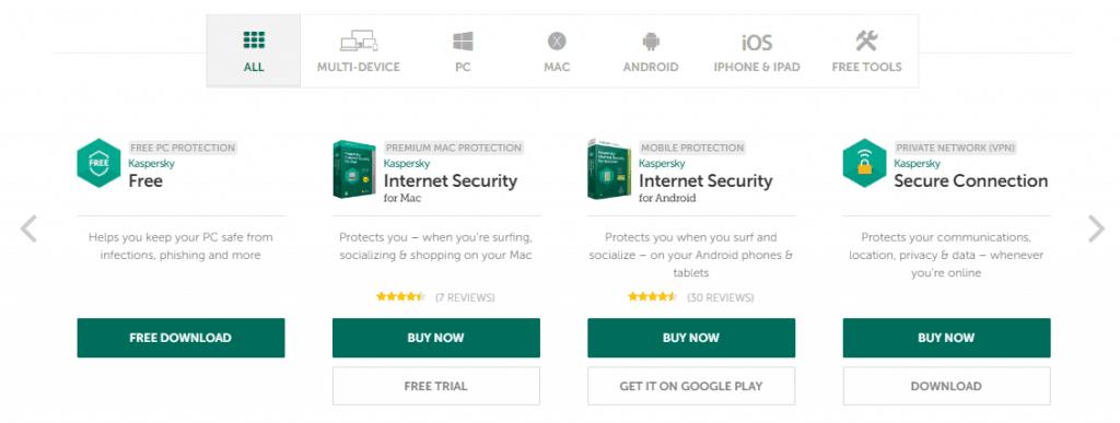 Kaspersky tools