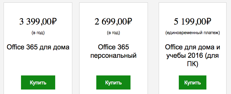 Microsoft Office cost in Russia