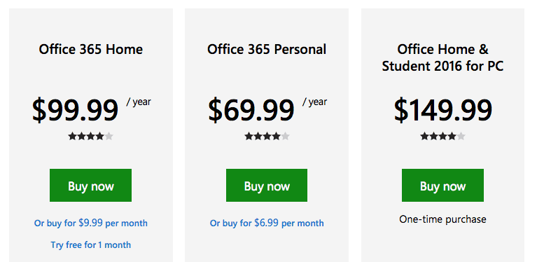 Microsoft Office cost in US