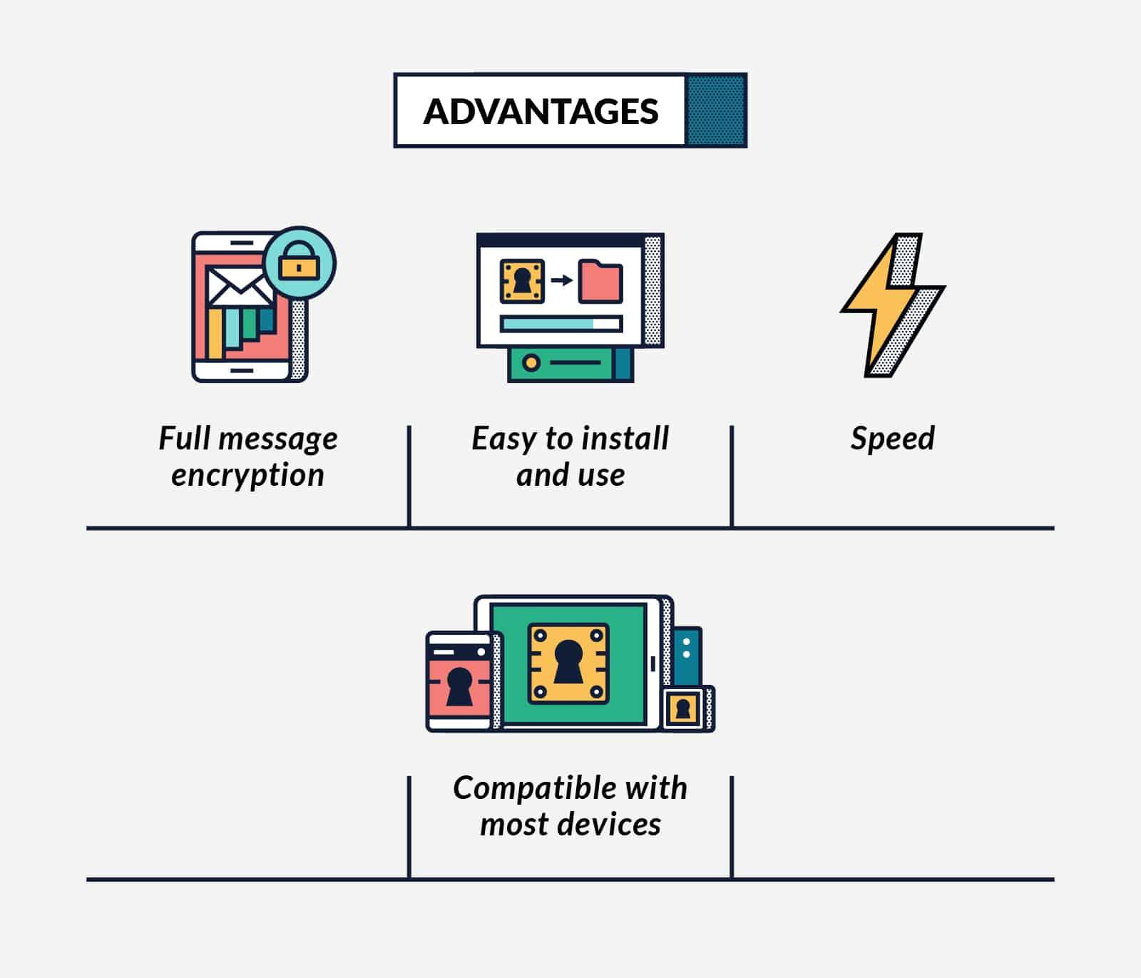 Advantages of VPNs