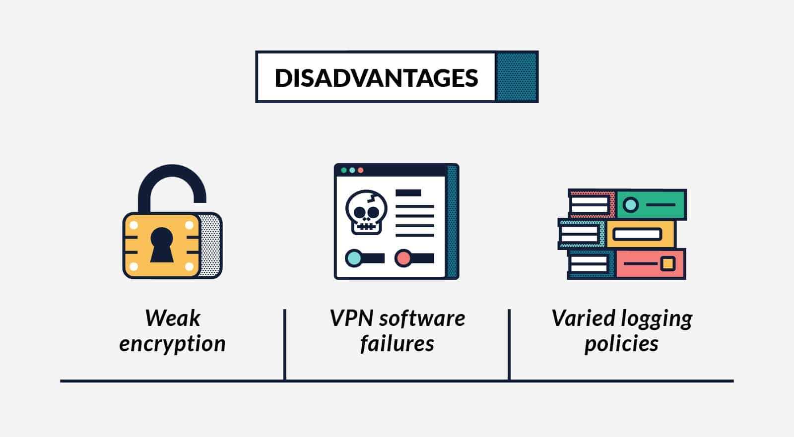 Disadvantages of VPNs