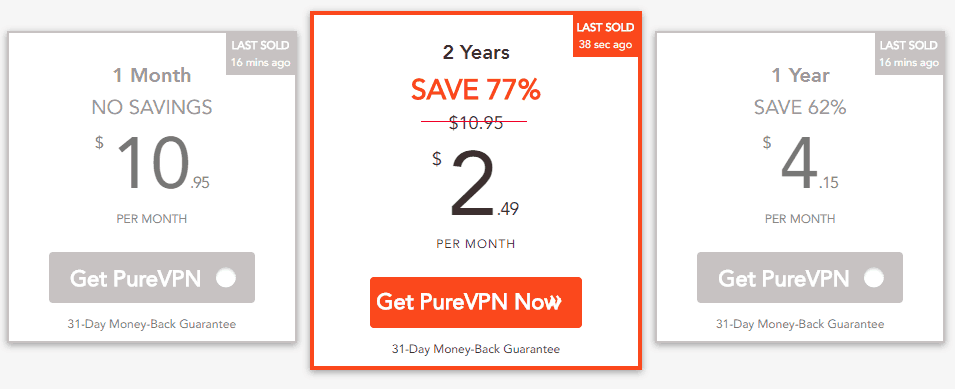PureVPN pricing in 2018
