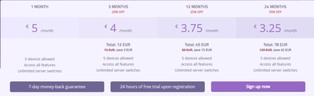 AzireVPN pricing