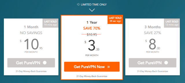 Image result for purevpn price